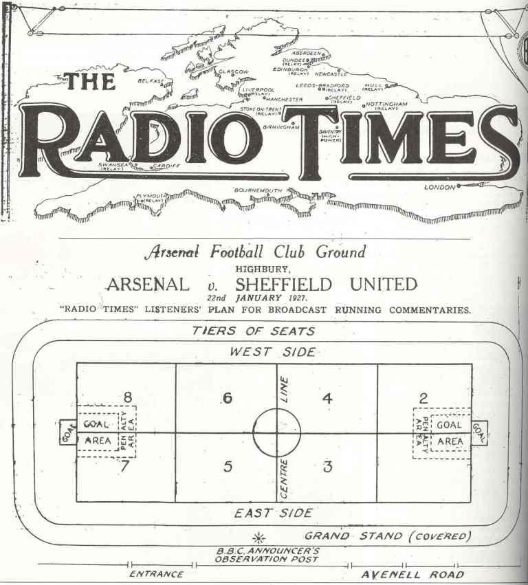 A primeira transmissão de um jogo de futebol pelo rádio